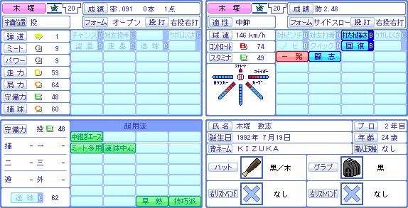 横浜DeNAベイスターズ 歴代ベストナイン・最強チーム - プロ野球 歴代 ...