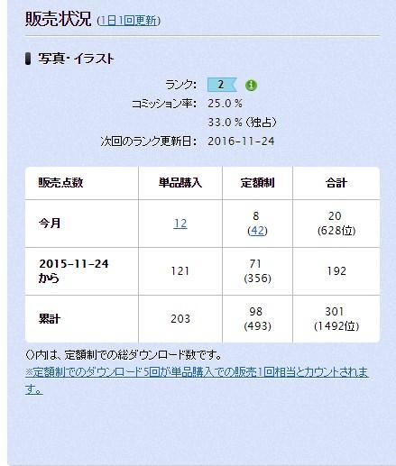f:id:kumapara:20161029184439j:plain