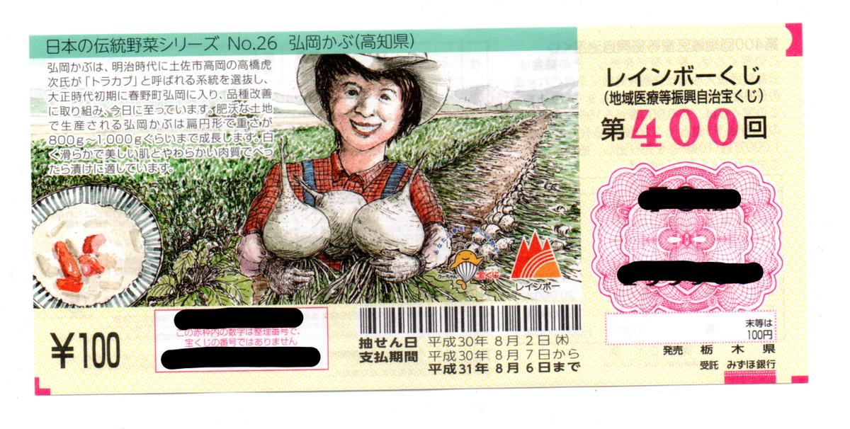f:id:kumasatokun:20200302202314p:plain