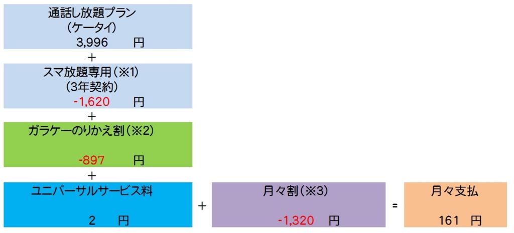 f:id:kumashindafuri:20160625200252j:plain