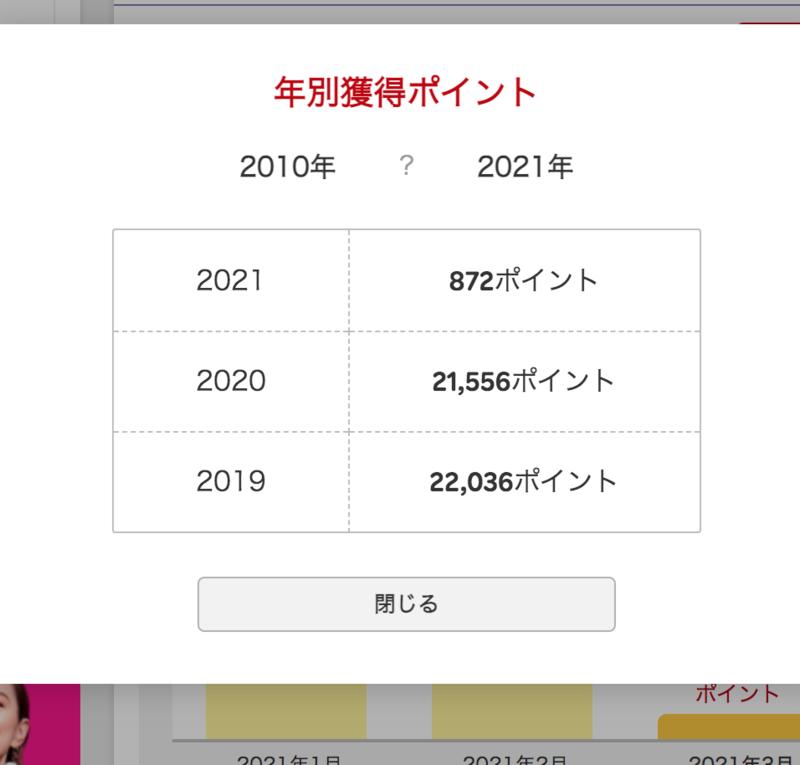 f:id:kumashufu:20210305114816p:plain