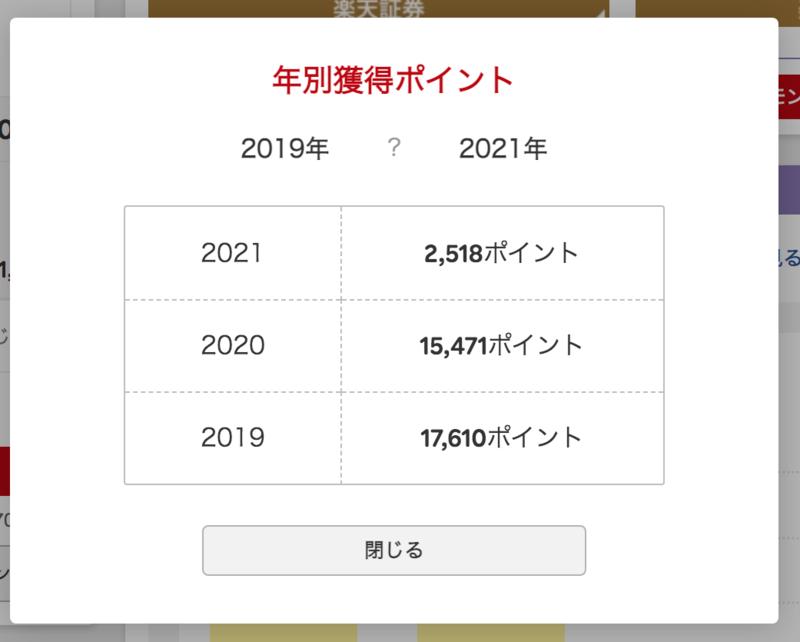 f:id:kumashufu:20210305114821p:plain