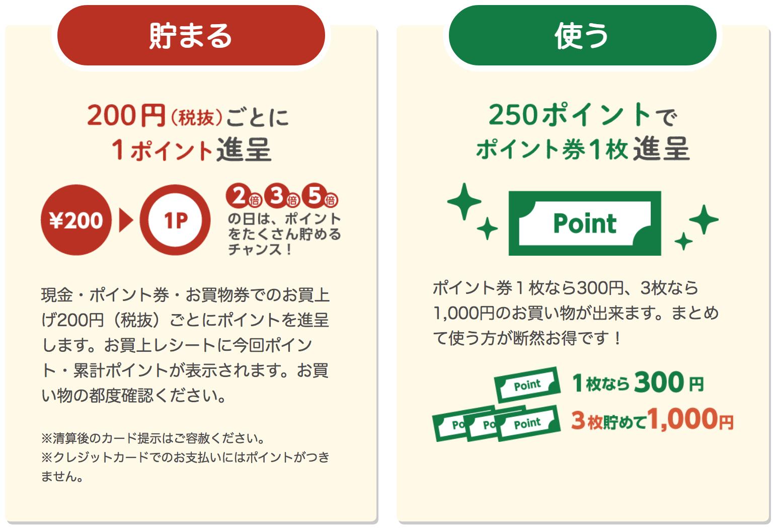 f:id:kumashufu:20210329163122p:plain
