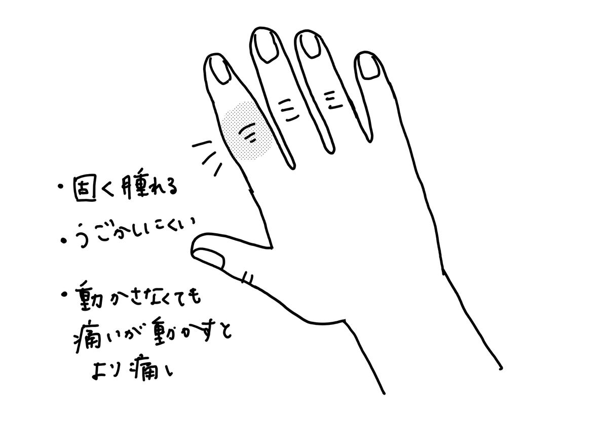 f:id:kumasukumasu:20190408183554j:plain