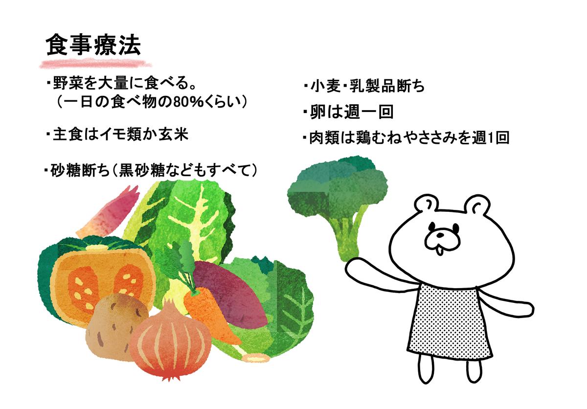 f:id:kumasukumasu:20190409103543j:plain