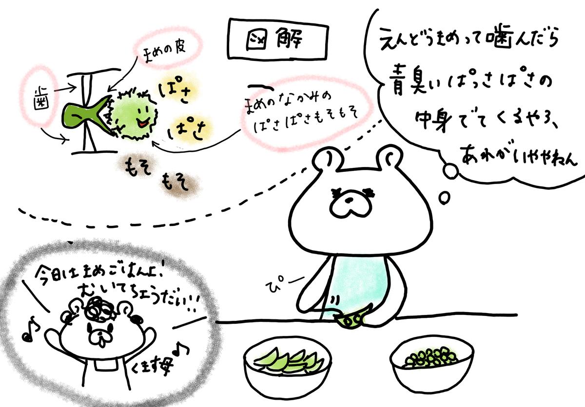 f:id:kumasukumasu:20190411210332j:plain