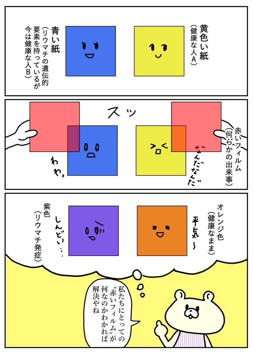 f:id:kumasukumasu:20190425201114j:plain