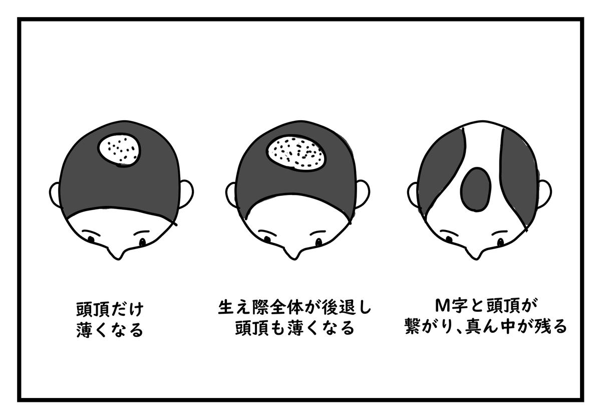f:id:kumasukumasu:20190516172102j:plain