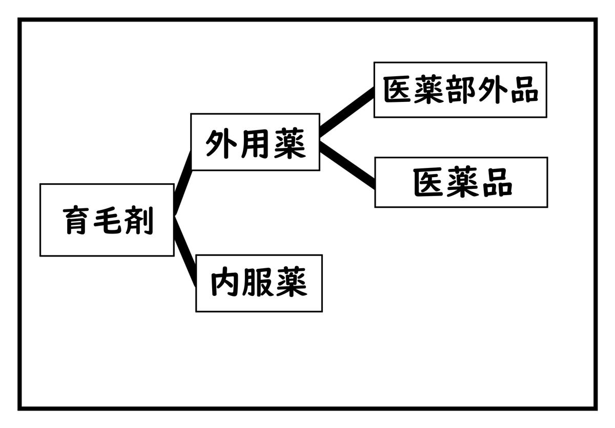 f:id:kumasukumasu:20190516172723j:plain