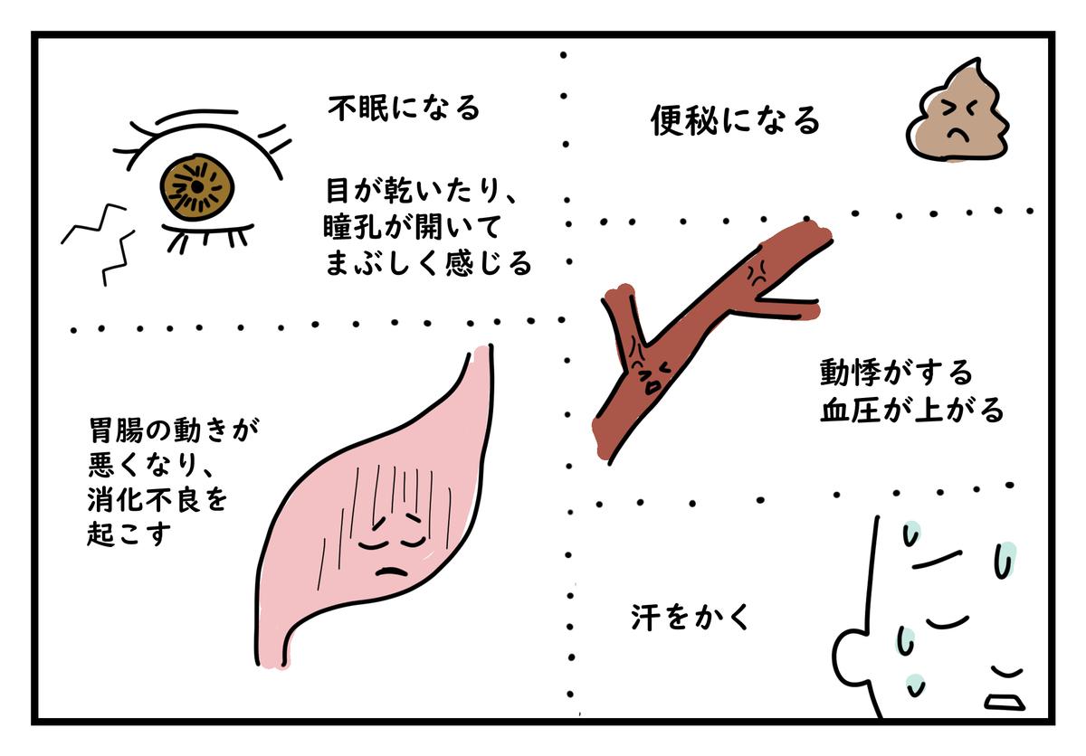 f:id:kumasukumasu:20190522210352j:plain