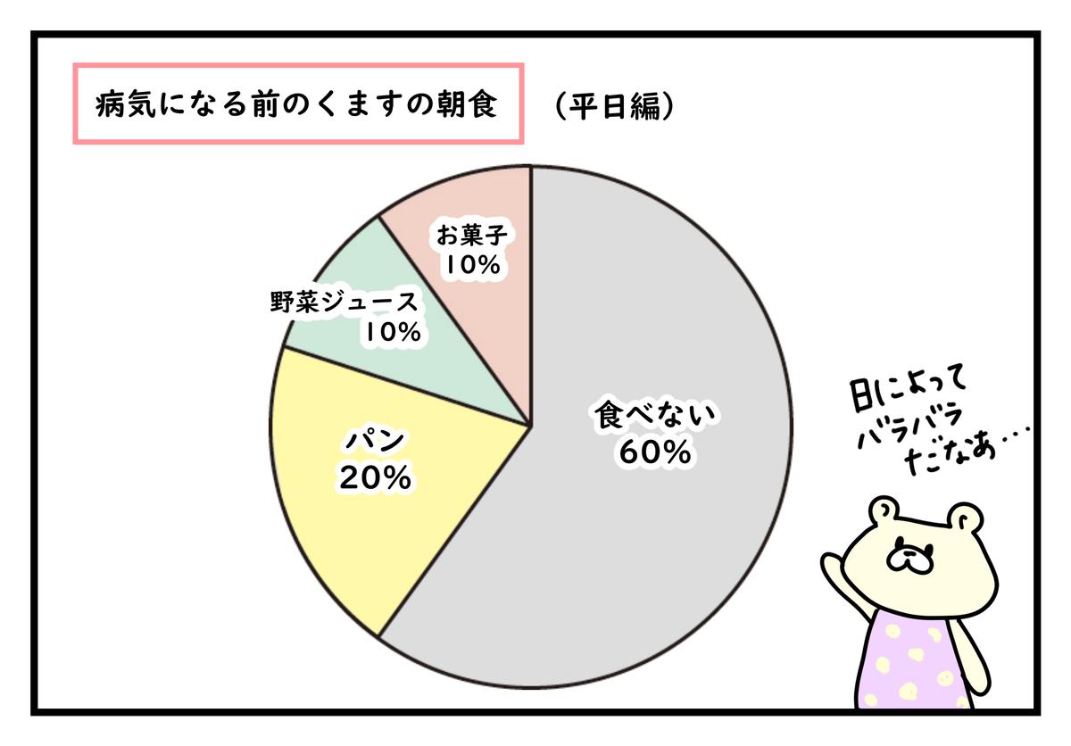 f:id:kumasukumasu:20190524152933j:plain