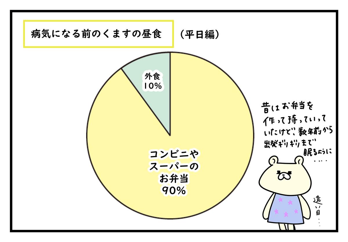 f:id:kumasukumasu:20190524154232j:plain