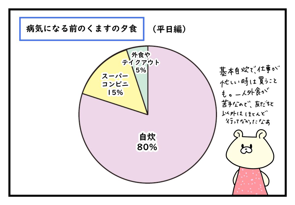 f:id:kumasukumasu:20190524171140j:plain