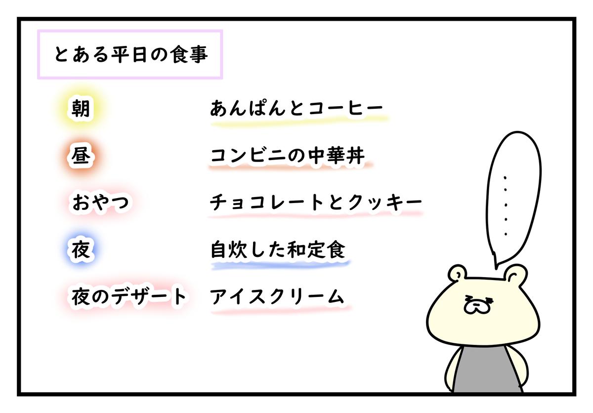 f:id:kumasukumasu:20190524175143j:plain