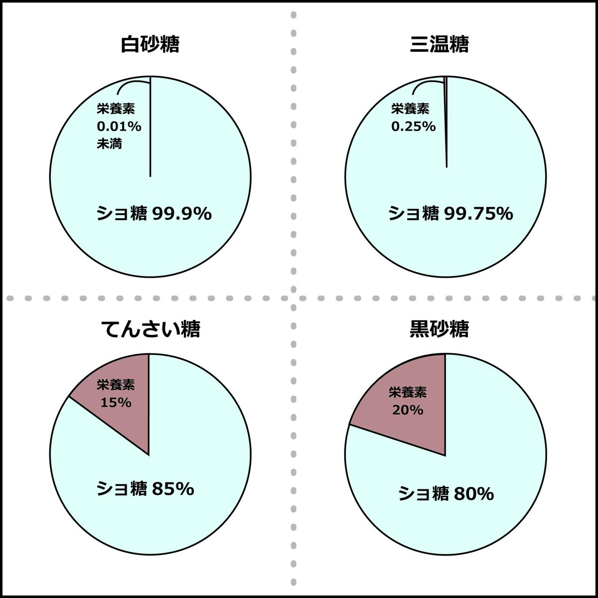 f:id:kumasukumasu:20190530154436j:plain