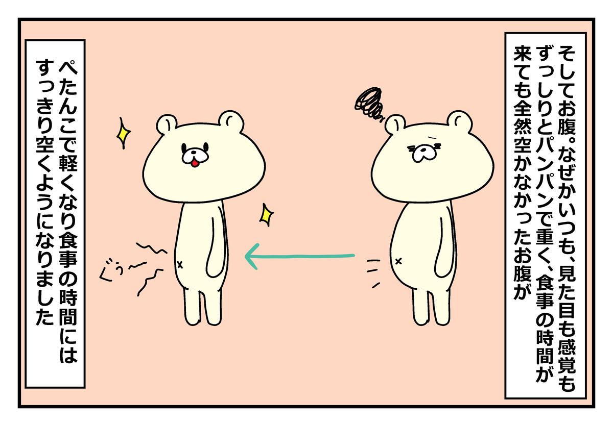 f:id:kumasukumasu:20190614112256j:plain