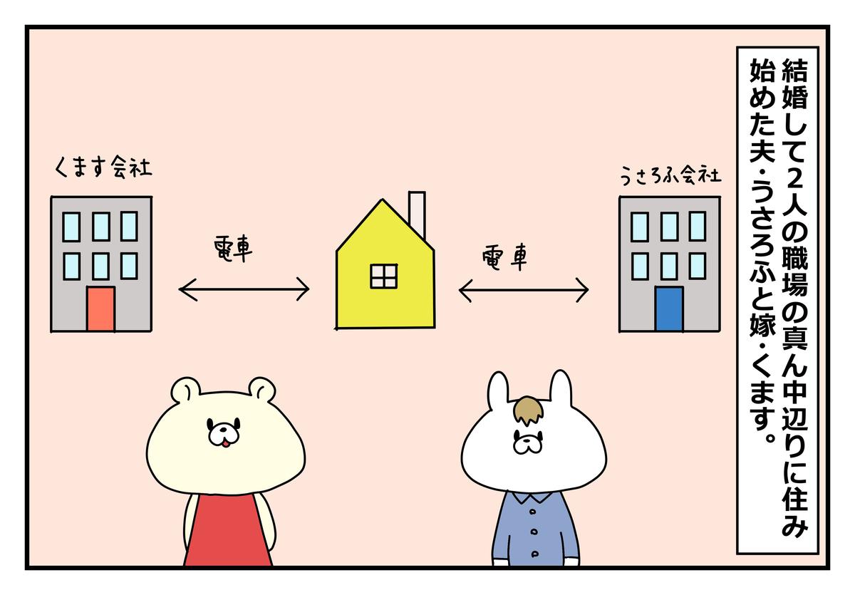f:id:kumasukumasu:20190617210856j:plain