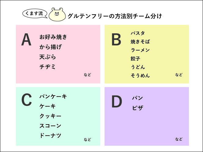 f:id:kumasukumasu:20190625092101j:plain