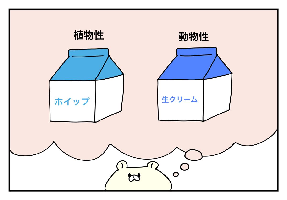f:id:kumasukumasu:20190711113105j:plain
