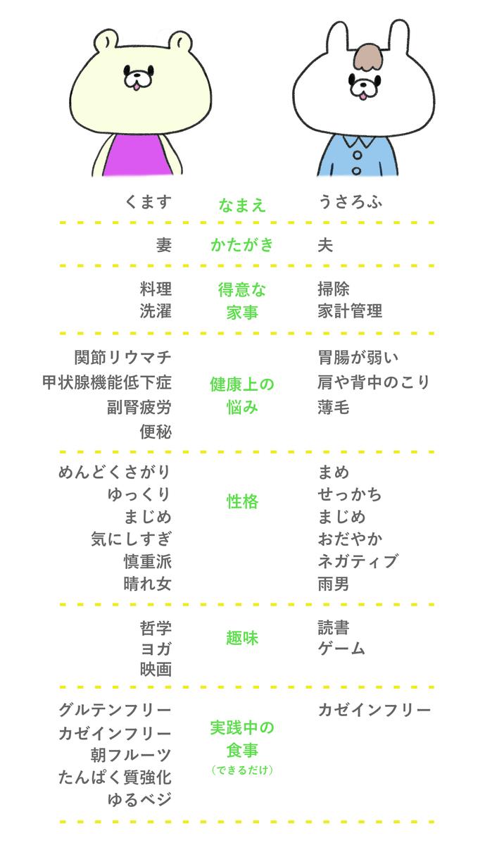 f:id:kumasukumasu:20190811220719j:plain