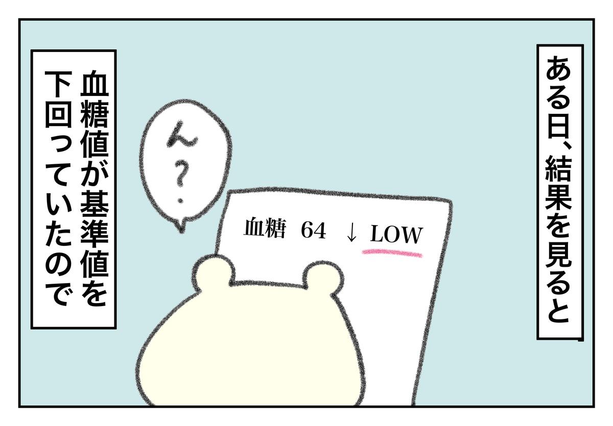 f:id:kumasukumasu:20190819113956j:plain