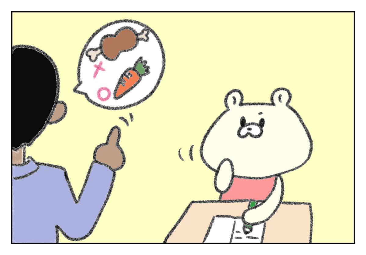 f:id:kumasukumasu:20190822104610j:plain