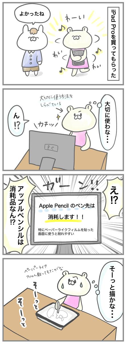 f:id:kumasukumasu:20190911181719j:plain