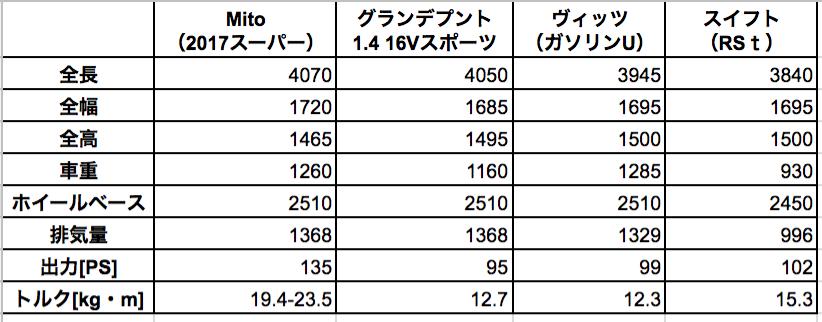 f:id:kumawo0017:20170213153258p:plain