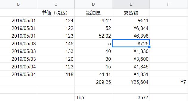 f:id:kumawo0017:20190515123708p:plain