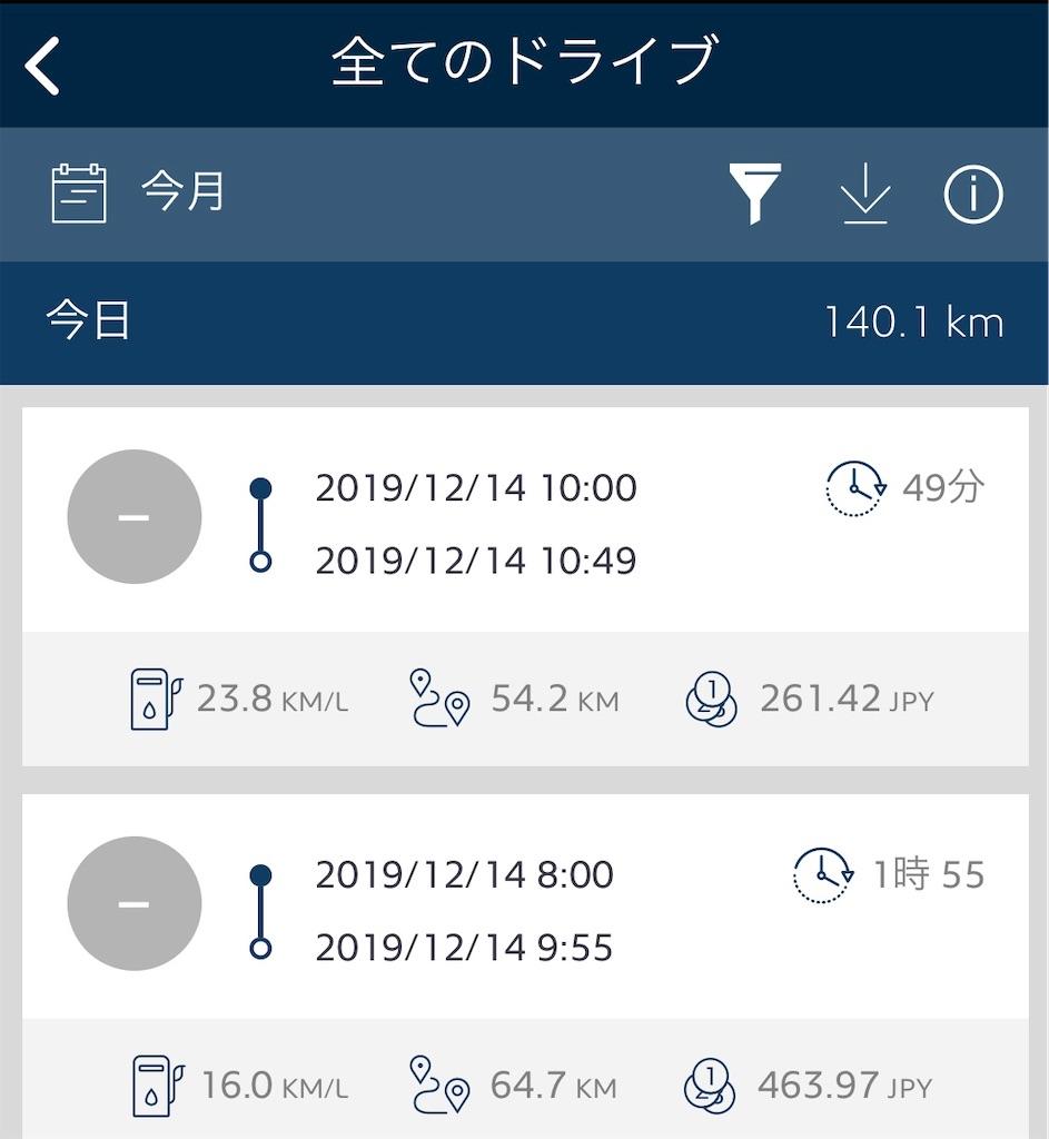 f:id:kumawo0017:20191215154146j:plain