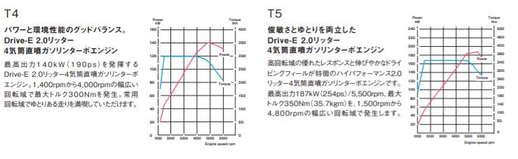 f:id:kumawo0017:20200130101100p:plain