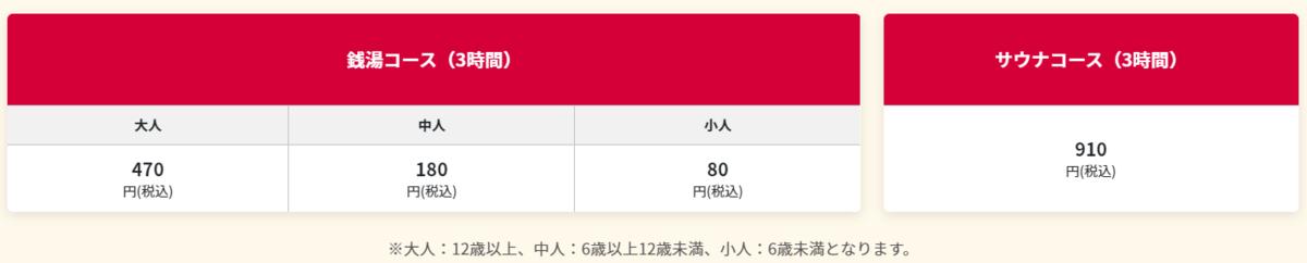 f:id:kumawo0017:20200131110735p:plain