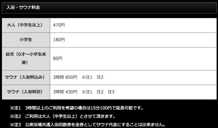 f:id:kumawo0017:20200207002948p:plain