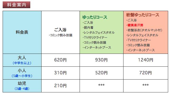 f:id:kumawo0017:20200210000335p:plain