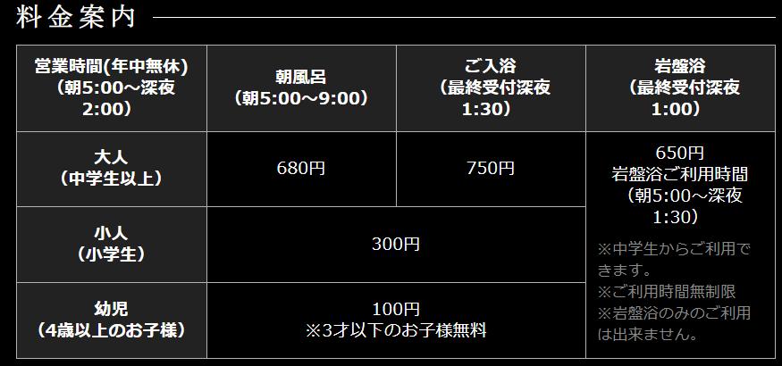 f:id:kumawo0017:20200212100425p:plain