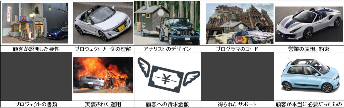 f:id:kumawo0017:20200214103331p:plain