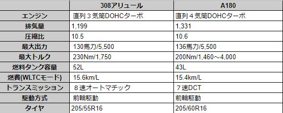 f:id:kumawo0017:20200217171552p:plain
