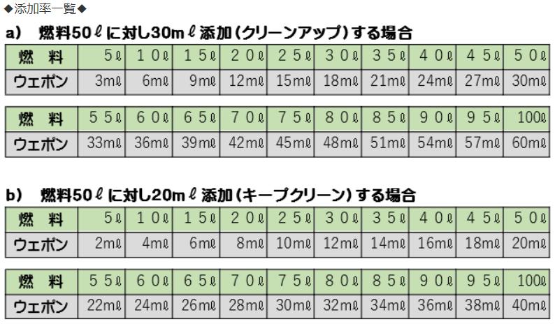 f:id:kumawo0017:20200318162335p:plain