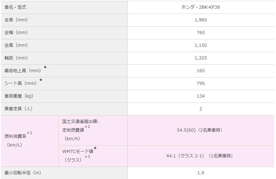 f:id:kumawo0017:20200423143017p:plain