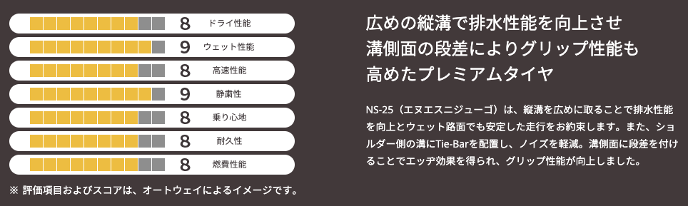 f:id:kumawo0017:20200710230022p:plain