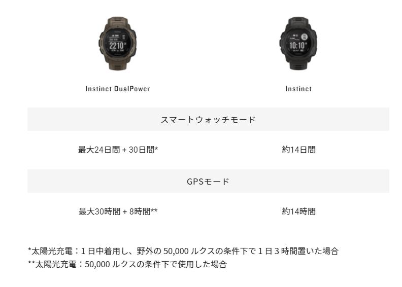 f:id:kumawo0017:20211012170609p:plain