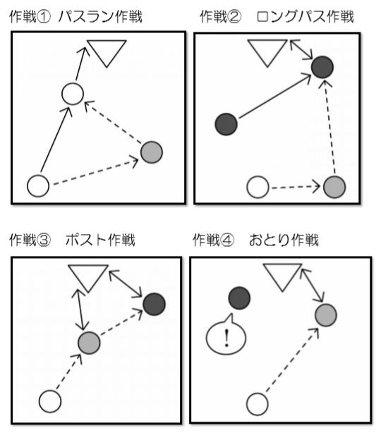 f:id:kumayamamoto:20200514205858p:plain