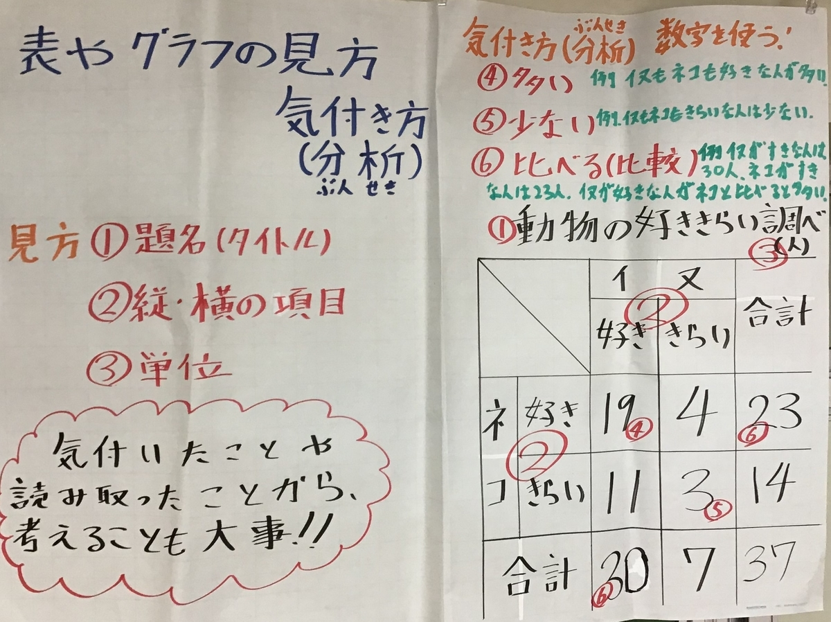 f:id:kumayamamoto:20200906171548j:plain