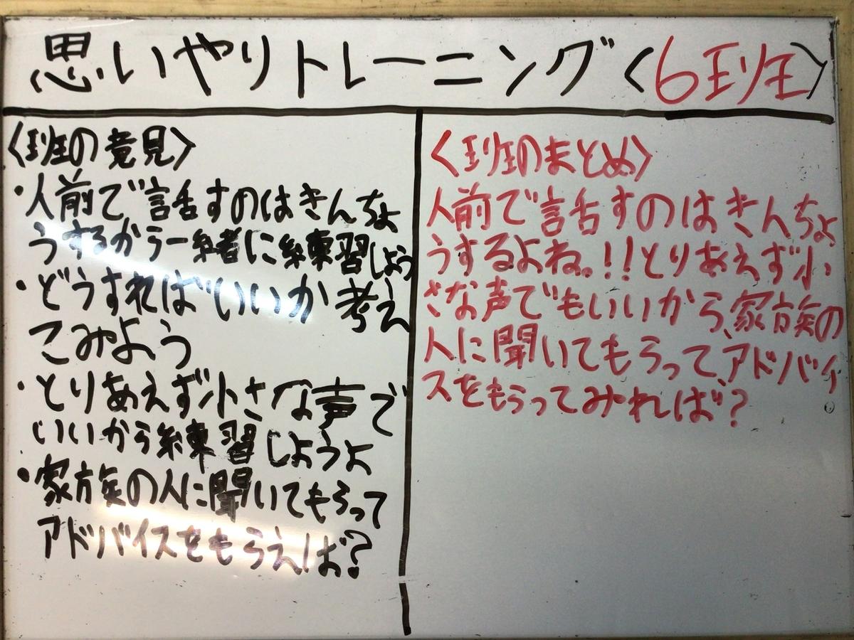 f:id:kumayamamoto:20210122205139j:plain