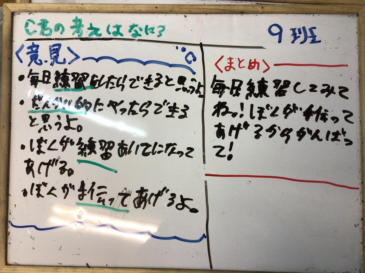 f:id:kumayamamoto:20210122205200j:plain