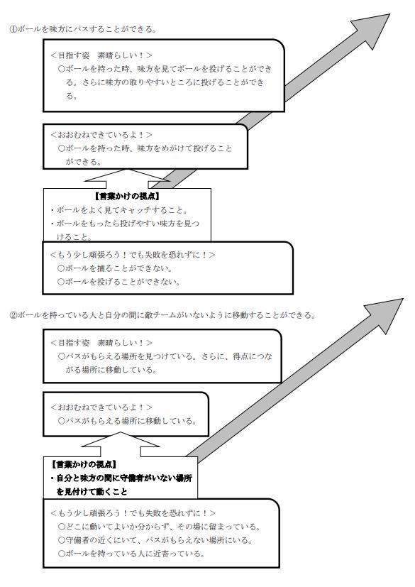 f:id:kumayamamoto:20210207222010p:plain