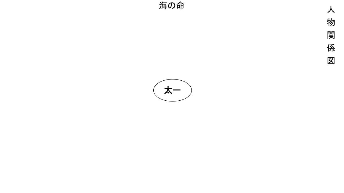 f:id:kumayamamoto:20210214220508p:plain