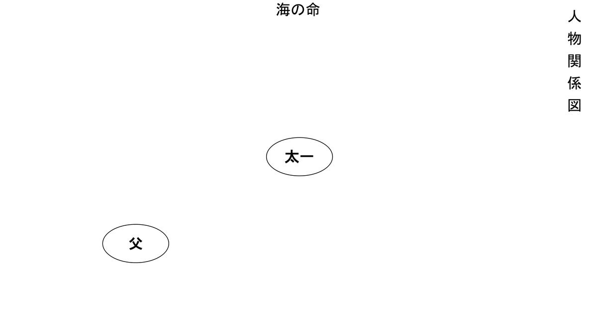f:id:kumayamamoto:20210214221318p:plain