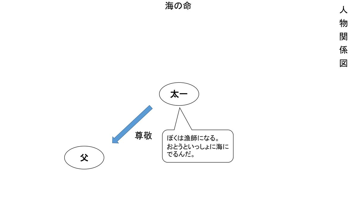 f:id:kumayamamoto:20210214221514p:plain