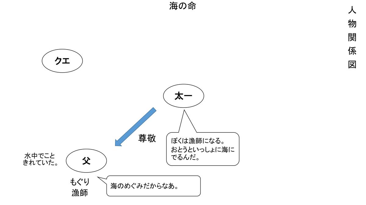 f:id:kumayamamoto:20210214222012p:plain